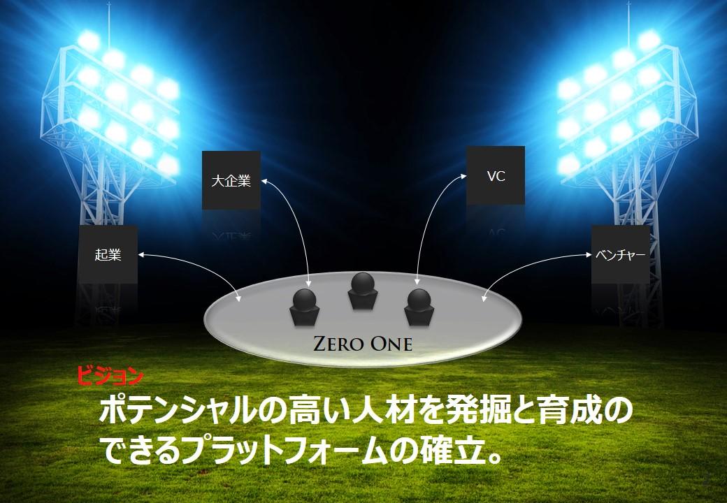 20160215_ゼロ・ワン事業プレゼンテーション(HP画像用)_v0.2