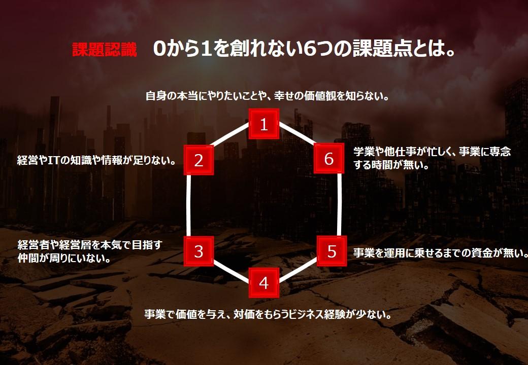 20160215_ゼロ・ワン事業プレゼンテーション(HP画像用)_v0.3
