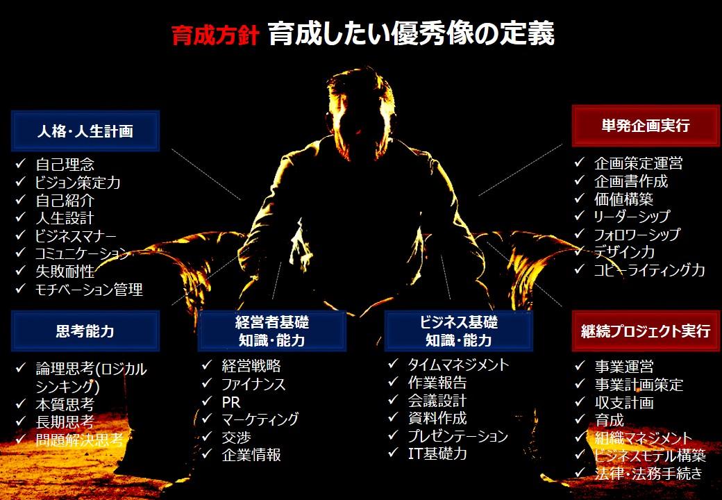 20160215_ゼロ・ワン事業プレゼンテーション(HP画像用)_v0.4